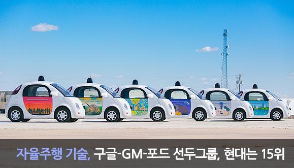 자율주행 기술, 구글-GM-포드 선두그룹, 현대는 15위